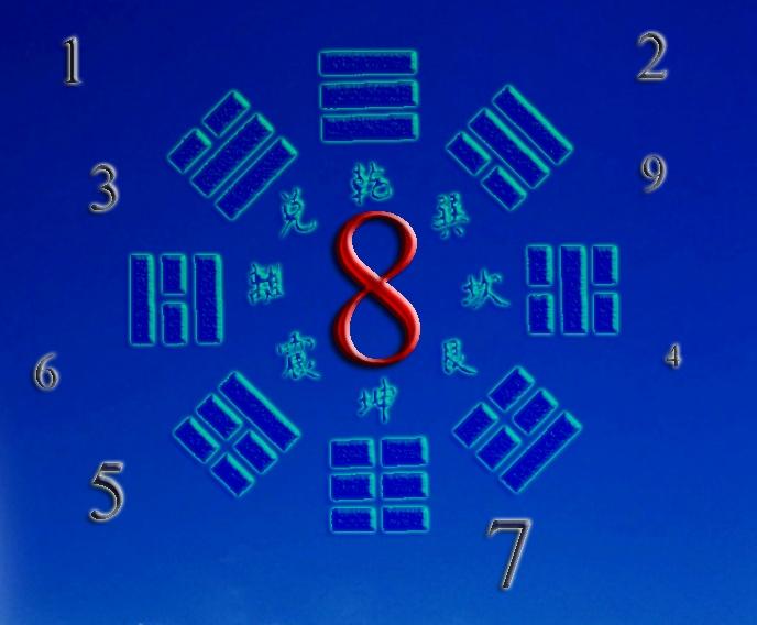 Магическое значени цыфры 8