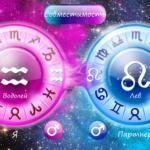 Калькулятор совместимости по знаку Зодиака онлайн бесплатно