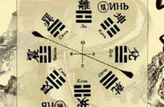 Онлайн гадание Ицзин на настоящее и будущее