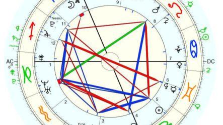 Индивидуальный гороскоп жизни (Натальная карта)