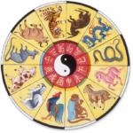 Совместимость по восточному гороскопу онлайн